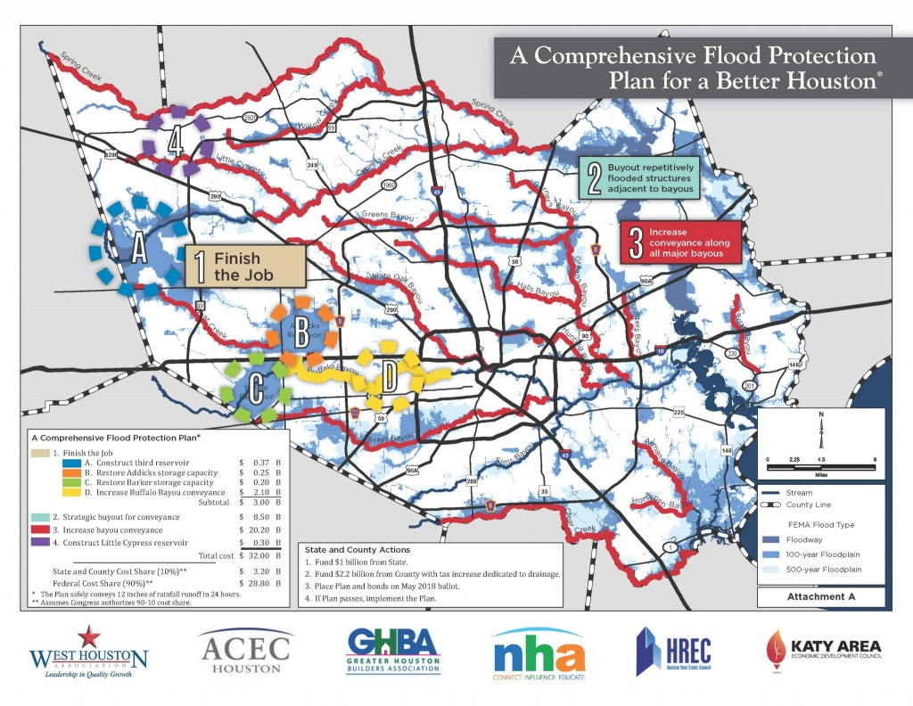 Nha Joins Forces For Regional Response To Flood Control North
