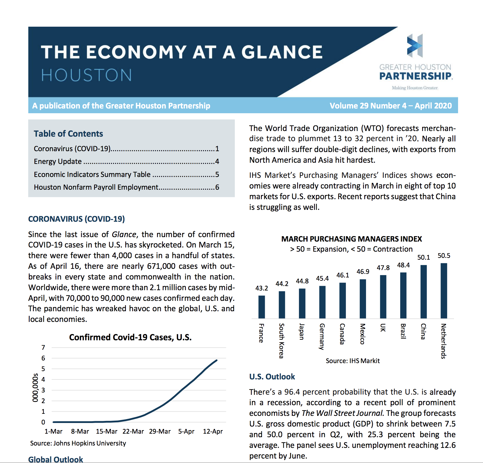 Greater Houston Partnership's April Economy at a Glance